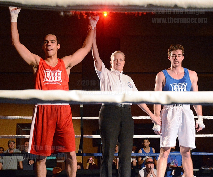 Boxing: April 6, 2018