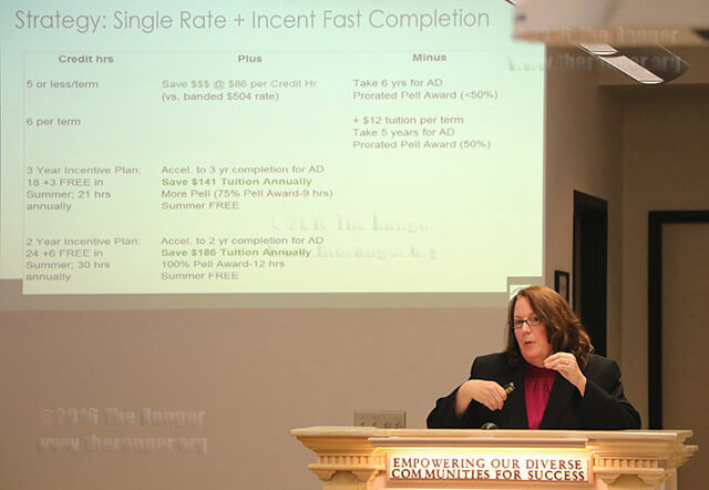 Diane E. Snyder, Vice Chancellor for Finance and Administration, explains the changes in the tuition and incentive plan expected to take effect spring 2017 during the board of trustees committee meeting Oct. 11 in Room 101 of the Killen. The new incentive plan will allow students to take more classes during the spring and fall semesters to qualify for free summer courses. Photo by Brandon A. Edwards